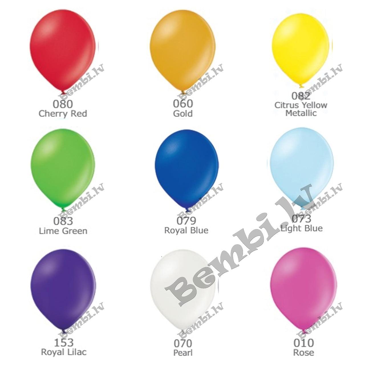 Lateksa baloni
